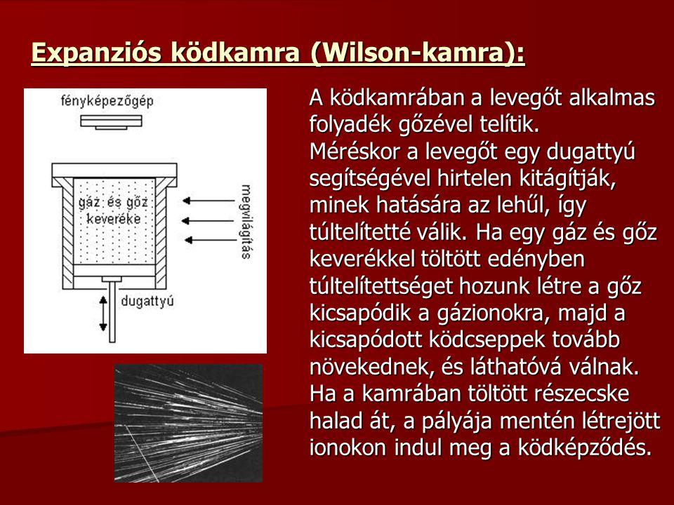 Expanziós ködkamra (Wilson-kamra): A ködkamrában a levegőt alkalmas folyadék gőzével telítik. Méréskor a levegőt egy dugattyú segítségével hirtelen ki
