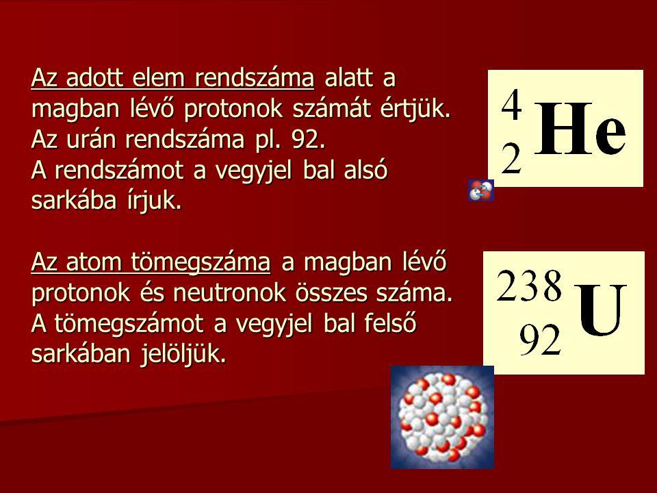 Az adott elem rendszáma alatt a magban lévő protonok számát értjük. Az urán rendszáma pl. 92. A rendszámot a vegyjel bal alsó sarkába írjuk. Az atom t