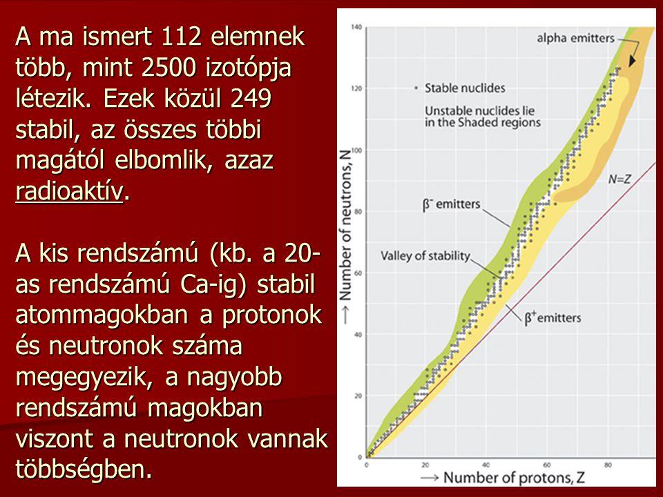 A ma ismert 112 elemnek több, mint 2500 izotópja létezik. Ezek közül 249 stabil, az összes többi magától elbomlik, azaz radioaktív. A kis rendszámú (k