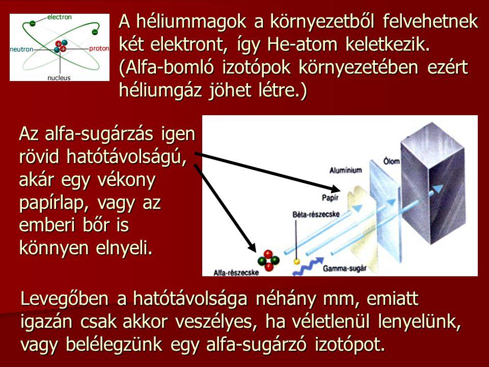 A héliummagok a környezetből felvehetnek két elektront, így He-atom keletkezik. (Alfa-bomló izotópok környezetében ezért héliumgáz jöhet létre.) Az al
