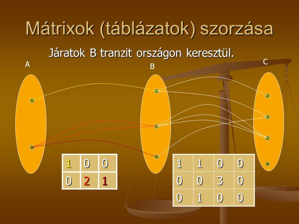 Mátrixok (táblázatok) szorzása Járatok B tranzit országon keresztül. 100 02111000030 0100 B A C