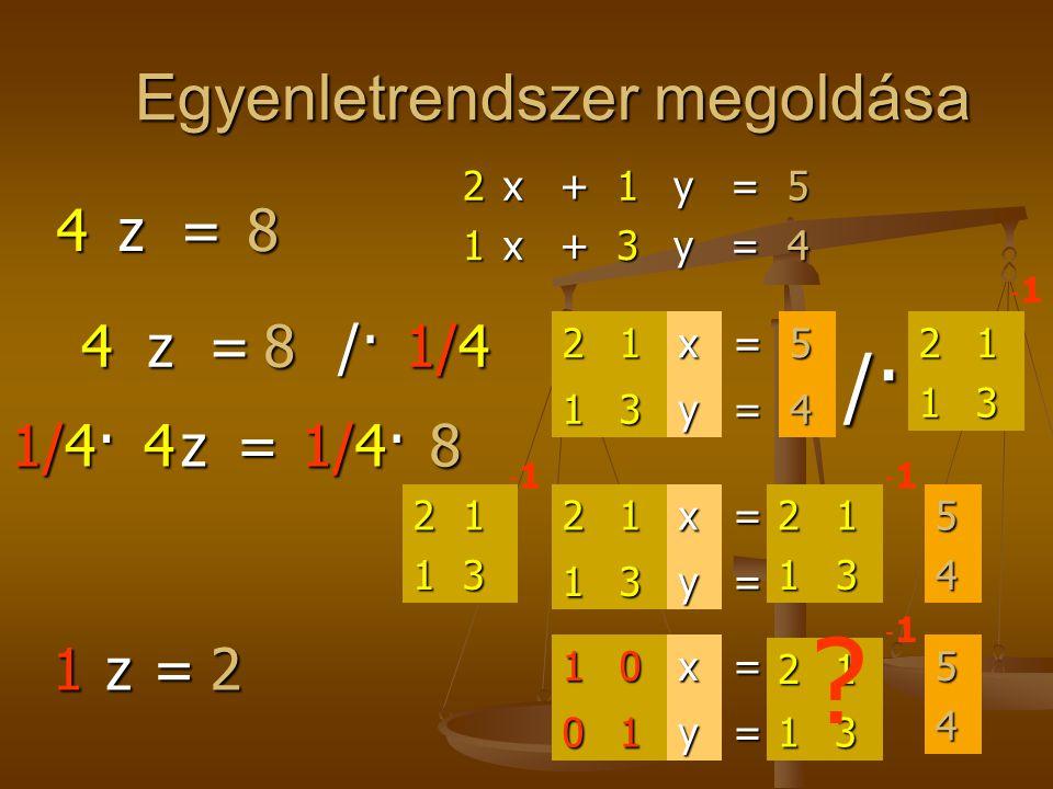 Egyenletrendszer megoldása 2x+1y=5 1x+3y=4 4z=8 4z=8 /·/·/·/· 1/4 21x=513y=42113 -1 /·/·/·/· 1/4· 4z= 8 2113 -121x=13y=542113 -110x=01y=54 2113 -11z=2