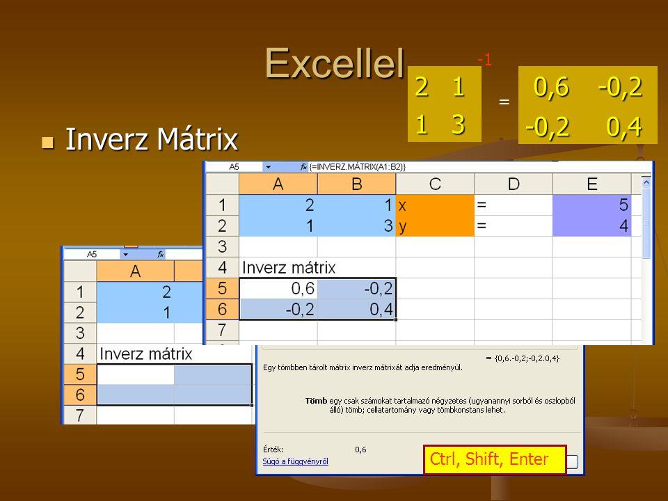 Excellel  Inverz Mátrix Ctrl, Shift, Enter2113 0,6 0,6-0,2-0,2 0,4 0,4 =