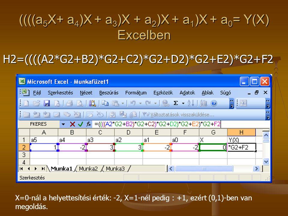 ((((a 5 X+ a 4 )X + a 3 )X + a 2 )X + a 1 )X + a 0 = Y(X) Excelben H2=((((A2*G2+B2)*G2+C2)*G2+D2)*G2+E2)*G2+F2 X=0-nál a helyettesítési érték: -2, X=1