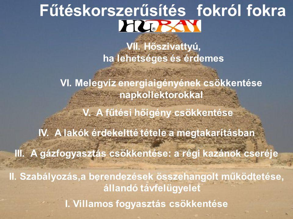 Fűtéskorszerűsítés fokról fokra I. Villamos fogyasztás csökkentése II. Szabályozás,a berendezések összehangolt működtetése, állandó távfelügyelet III.
