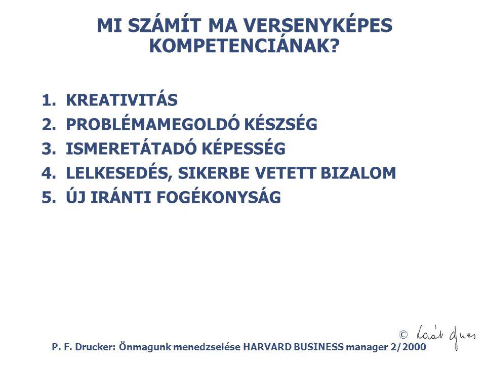 © MI SZÁMÍT MA VERSENYKÉPES KOMPETENCIÁNAK.