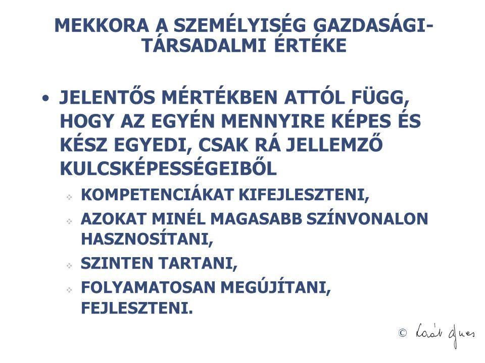 © MEKKORA A SZEMÉLYISÉG GAZDASÁGI- TÁRSADALMI ÉRTÉKE •JELENTŐS MÉRTÉKBEN ATTÓL FÜGG, HOGY AZ EGYÉN MENNYIRE KÉPES ÉS KÉSZ EGYEDI, CSAK RÁ JELLEMZŐ KULCSKÉPESSÉGEIBŐL  KOMPETENCIÁKAT KIFEJLESZTENI,  AZOKAT MINÉL MAGASABB SZÍNVONALON HASZNOSÍTANI,  SZINTEN TARTANI,  FOLYAMATOSAN MEGÚJÍTANI, FEJLESZTENI.