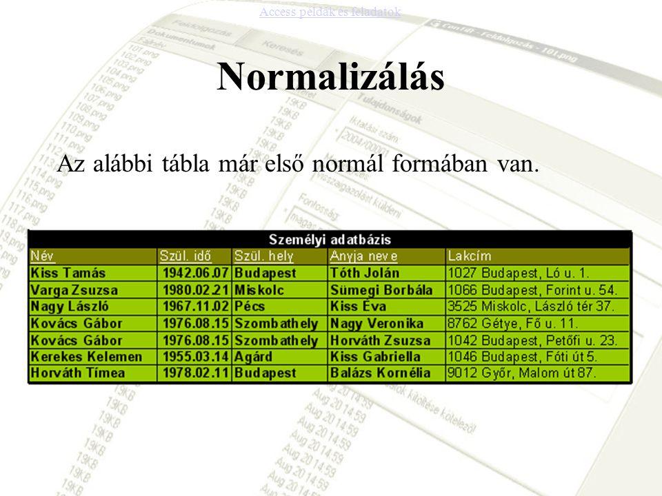 Normalizálás Az alábbi tábla már első normál formában van. Access példák és feladatok