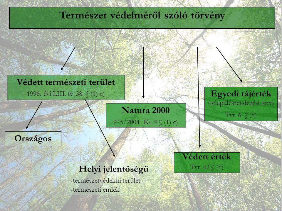 Természet védelméről szóló törvény Országos Helyi jelentőségű - -természetvédelmi terület - -természeti emlék Natura 2000 275/2004. Kr. 9.§ (1) c) Véd