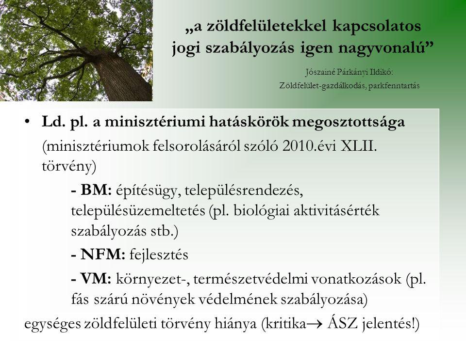 Zöldfelületi törvény hiánya Szakmai igény: - a zöldfelületek területi védelme, és emellett a zöldfelületek növényzetének egyed, és növénycsoport szintű egységes védelme – különös tekintettel az idős fákra, a természetvédelmi és a településkép-védelmi értéket képviselő állományokra (ehhez mindenekelőtt pontos nyilvántartásra van szükség); - a tervszerű zöldfelület-fejlesztés bevezetése (pl.