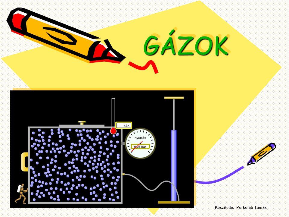 http://phet.colorado.edu/hu/simulation/gas-properties Ideális gáz: - pontszerű részecskékből áll - a részecskék viszonylag távol vannak egymástól - a részecskék rugalmasan ütköznek egymással - a részecskék az ütközések közt evem-et végeznek - a részecskék közt az ütközésen kívül más kölcsönhatás nincs http://www.falstad.com/gas/ Készítette: Porkoláb Tamás