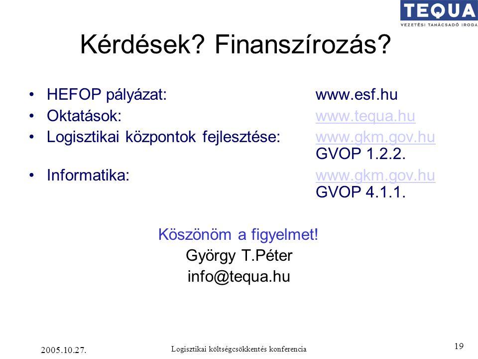 2005.10.27. Logisztikai költségcsökkentés konferencia 19 Kérdések? Finanszírozás? •HEFOP pályázat: www.esf.hu •Oktatások: www.tequa.huwww.tequa.hu •Lo