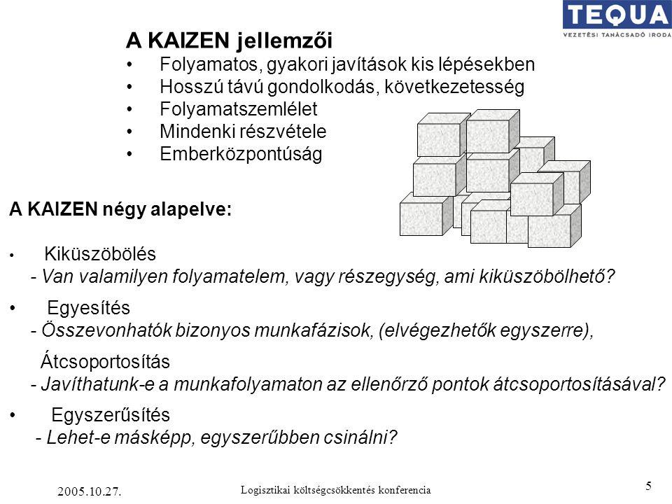 2005.10.27. Logisztikai költségcsökkentés konferencia 5 A KAIZEN négy alapelve: • Kiküszöbölés - Van valamilyen folyamatelem, vagy részegység, ami kik