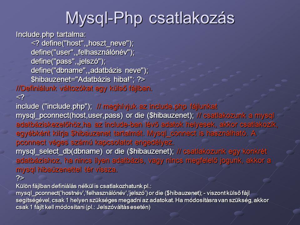 Mysql-Php csatlakozás Include.php tartalma: <? define(