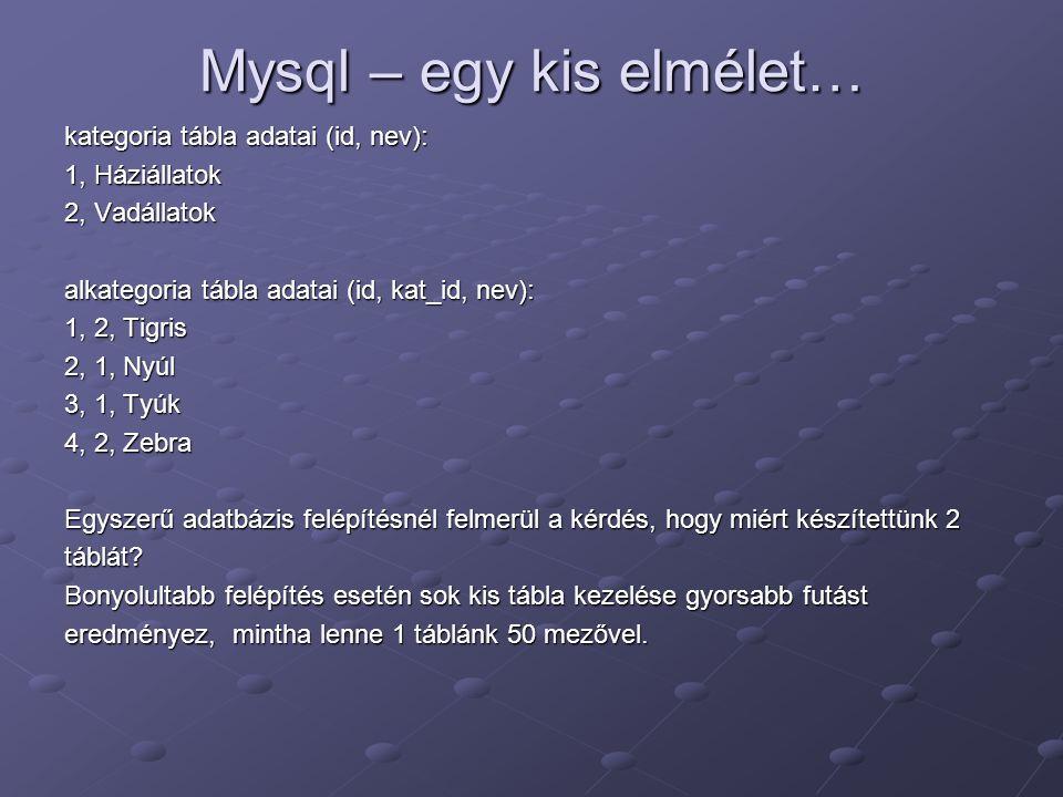 Mysql – egy kis elmélet… kategoria tábla adatai (id, nev): 1, Háziállatok 2, Vadállatok alkategoria tábla adatai (id, kat_id, nev): 1, 2, Tigris 2, 1,