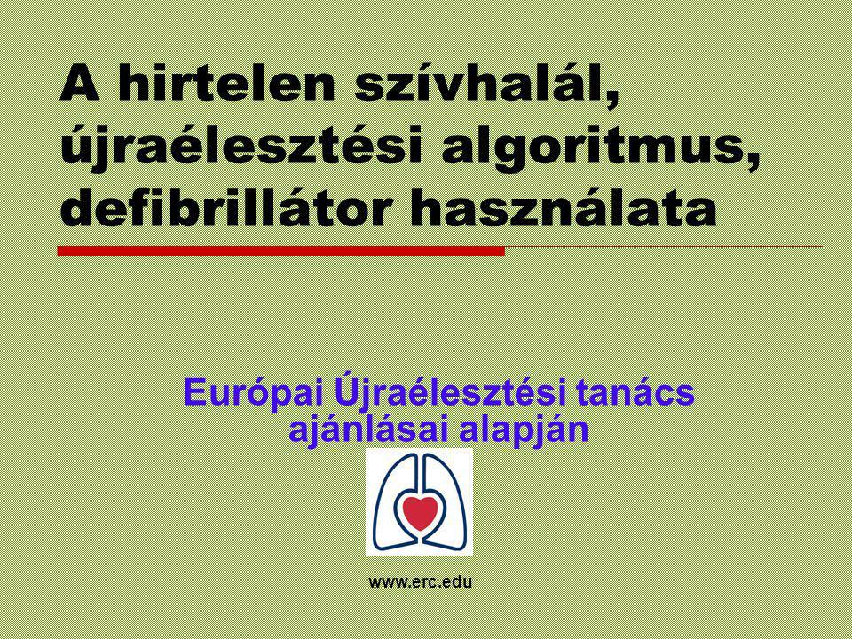 © ERC 2003-09 Kiáltsunk segítségért