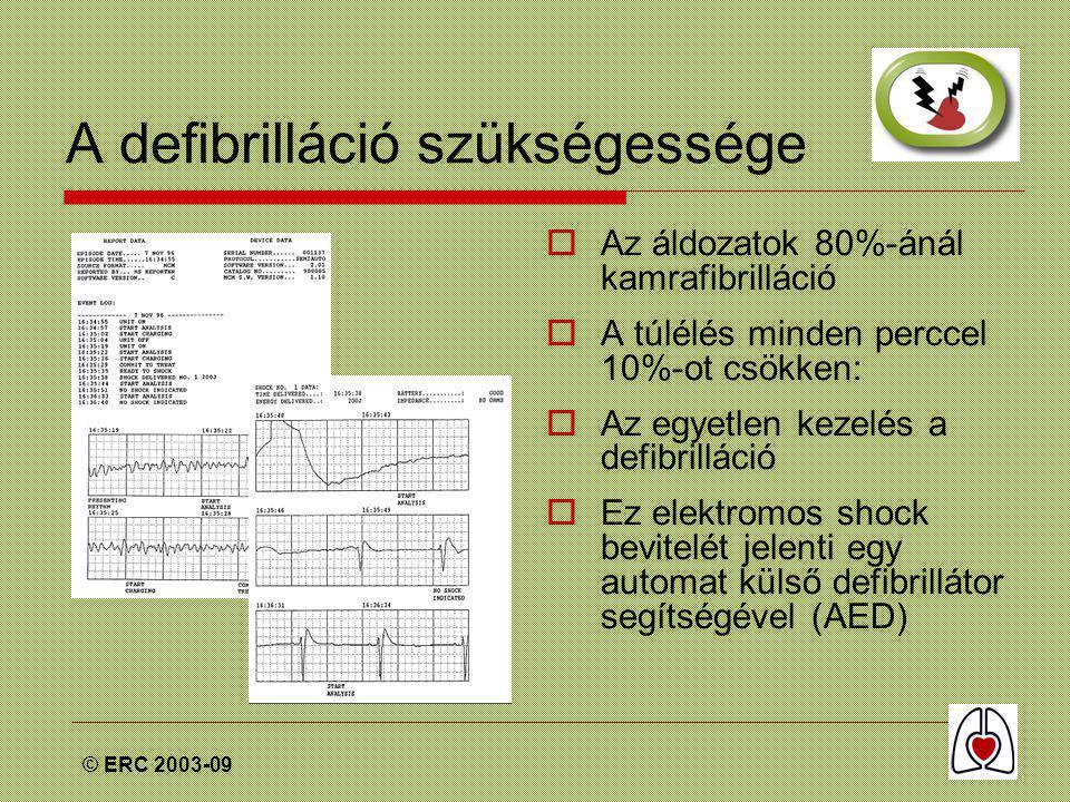 © ERC 2003-09 A defibrilláció szükségessége  Az áldozatok 80%-ánál kamrafibrilláció  A túlélés minden perccel 10%-ot csökken:  Az egyetlen kezelés a defibrilláció  Ez elektromos shock bevitelét jelenti egy automat külső defibrillátor segítségével (AED)