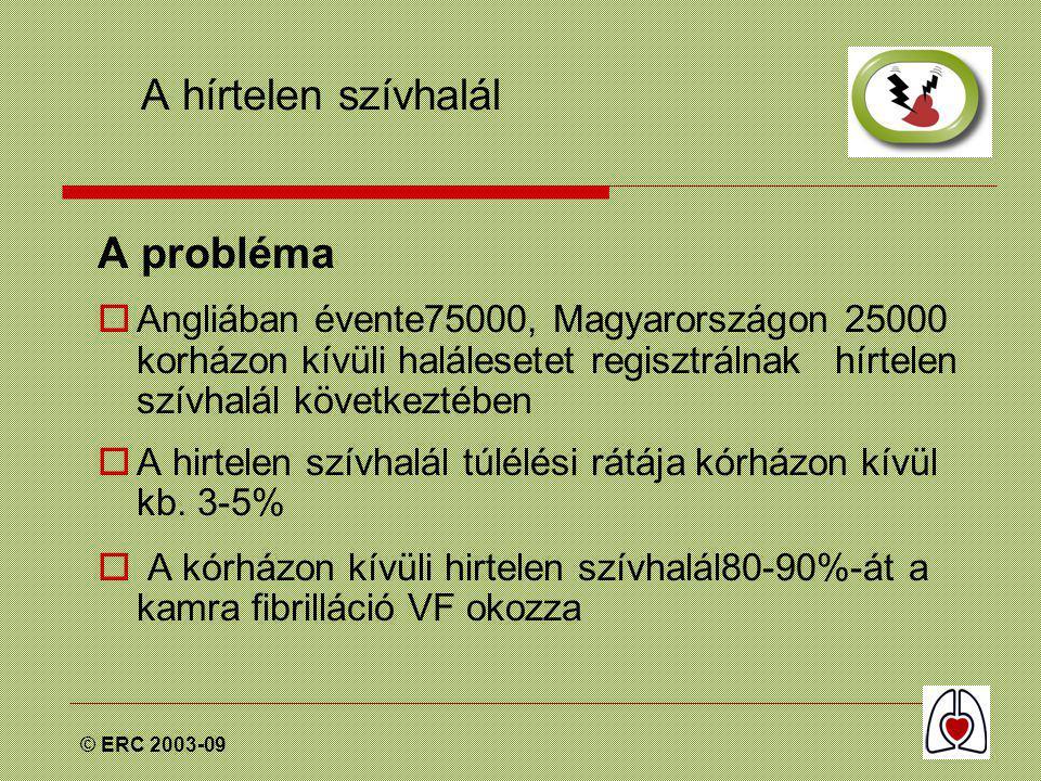 © ERC 2003-09 A hírtelen szívhalál A probléma  Angliában évente75000, Magyarországon 25000 korházon kívüli halálesetet regisztrálnak hírtelen szívhalál következtében  A hirtelen szívhalál túlélési rátája kórházon kívül kb.