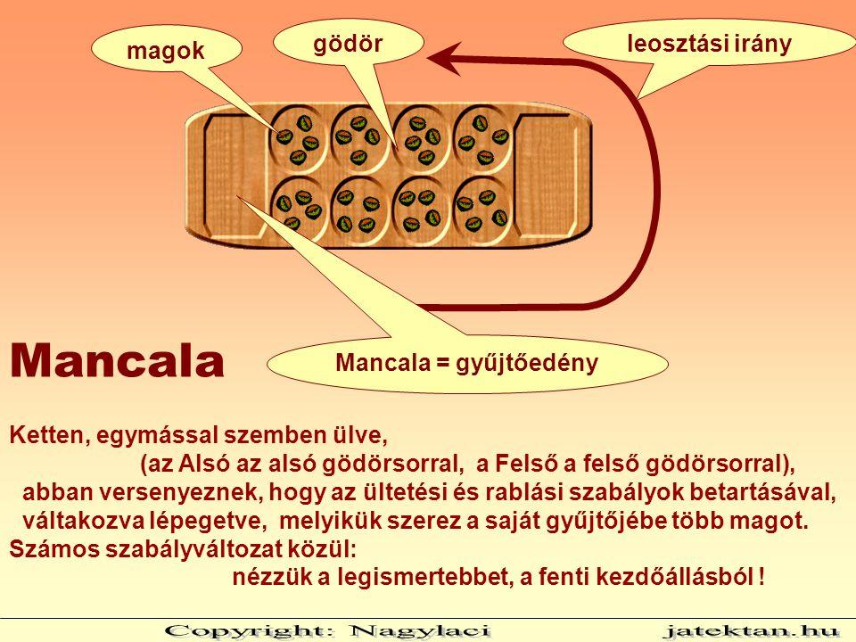 Mancala magok gödörleosztási irány Mancala = gyűjtőedény Ketten, egymással szemben ülve, (az Alsó az alsó gödörsorral, a Felső a felső gödörsorral), a