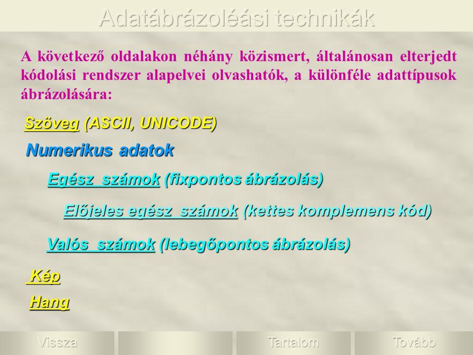 Szöveg (ASCII, UNICODE) Szöveg (ASCII, UNICODE) Numerikus adatok Egész számok (fixpontos ábrázolás) Egész számok (fixpontos ábrázolás) Valós számok (lebegőpontos ábrázolás) Valós számok (lebegőpontos ábrázolás) A következő oldalakon néhány közismert, általánosan elterjedt kódolási rendszer alapelvei olvashatók, a különféle adattípusok ábrázolására: Előjeles egész számok (kettes komplemens kód) Előjeles egész számok (kettes komplemens kód) Kép Kép Hang