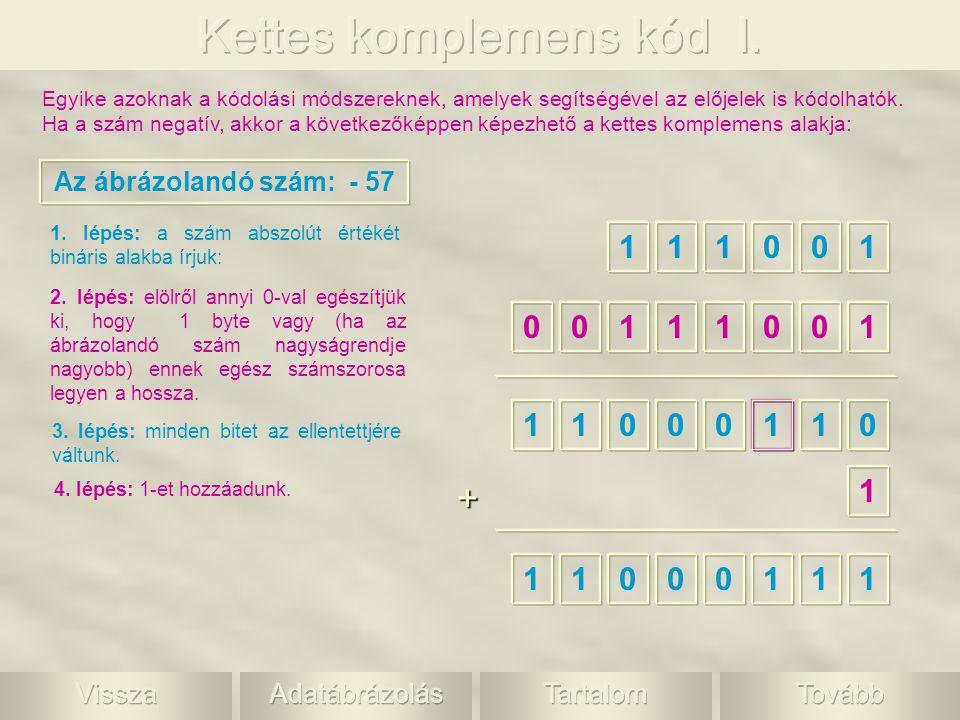 Egyike azoknak a kódolási módszereknek, amelyek segítségével az előjelek is kódolhatók.