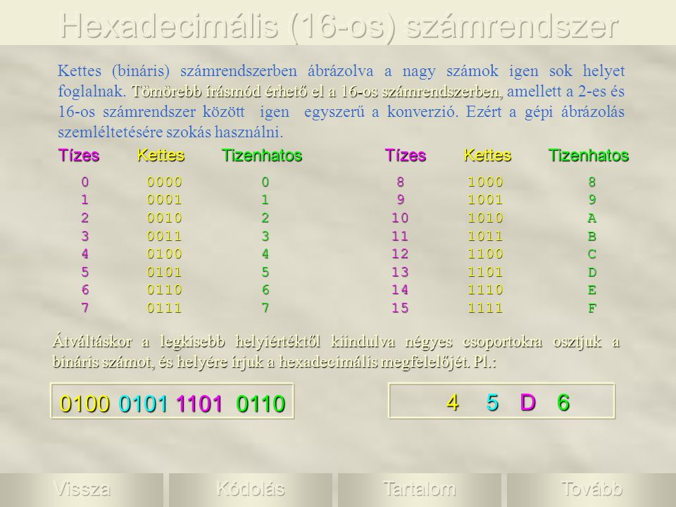 010001011101 Tömörebb írásmód érhető el a 16-os számrendszerben, Kettes (bináris) számrendszerben ábrázolva a nagy számok igen sok helyet foglalnak.