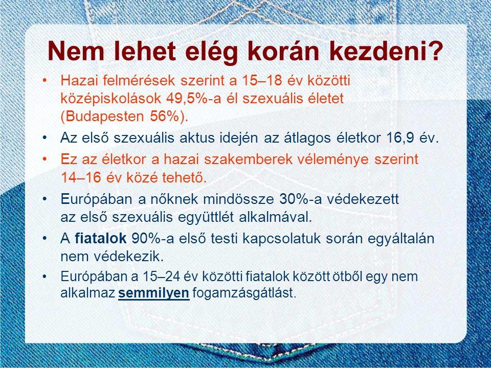 Nem lehet elég korán kezdeni? •Hazai felmérések szerint a 15–18 év közötti középiskolások 49,5%-a él szexuális életet (Budapesten 56%). •Az első szexu