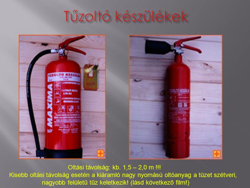 Oltási távolság: kb. 1,5 – 2,0 m !!! Kisebb oltási távolság esetén a kiáramló nagy nyomású oltóanyag a tüzet szétveri, nagyobb felületű tűz keletkezik