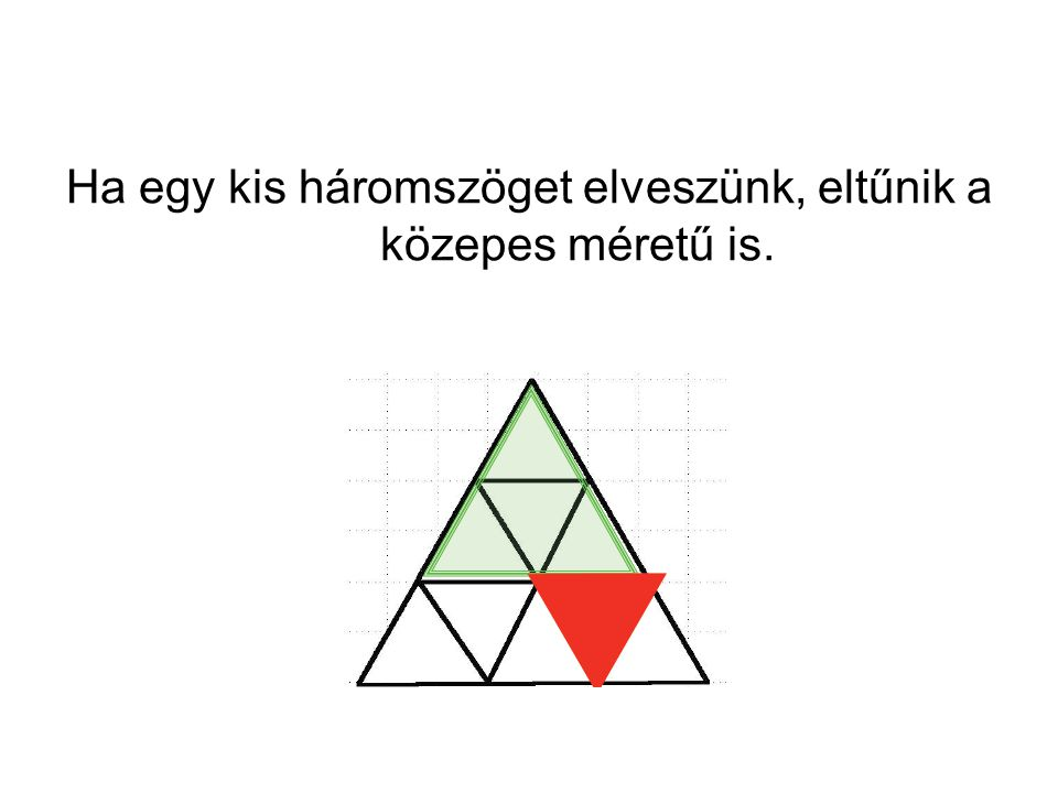 Ha egy kis háromszöget elveszünk, eltűnik a közepes méretű is.