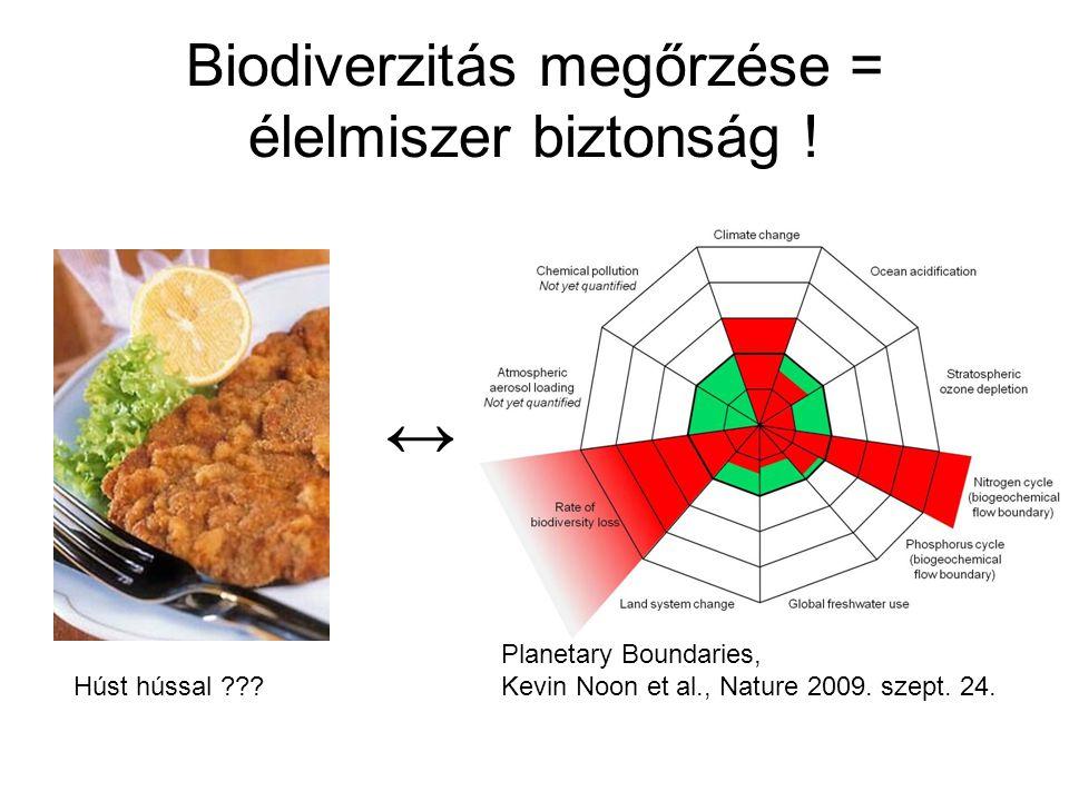 Biodiverzitás megőrzése = élelmiszer biztonság ! Planetary Boundaries, Húst hússal ???Kevin Noon et al., Nature 2009. szept. 24. ↔
