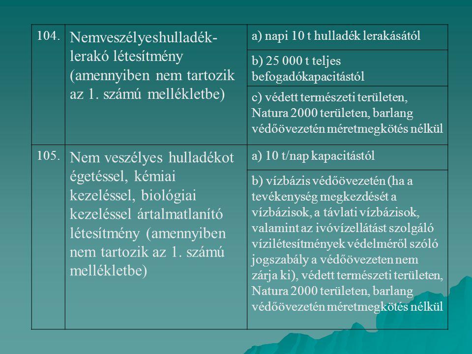 106.Nemveszélyeshulladék -hasznosító telep a) 10 t/nap kapacitástól b) vízbázis védőövezetén (ha a tevékenység megkezdését a vízbázisok, a távlati vízbázisok, valamint az ivóvízellátást szolgáló vízilétesítmények védelméről szóló jogszabály a védőövezeten nem zárja ki), védett természeti területen, Natura 2000 területen, barlang védőövezetén méretmegkötés nélkül 107.Fémhulladékgyűjtő, - feldolgozó és - újrahasznosító telep (beleértve az autóroncstelepeket) a) 5 t/nap kapacitástól b) méretmegkötés nélkül vízbázis védőövezetén (ha a tevékenység megkezdését a vízbázisok, a távlati vízbázisok, valamint az ivóvízellátást szolgáló vízilétesítmények védelméről szóló jogszabály a védőövezeten nem zárja ki), védett természeti területen, Natura 2000 területen, barlang védőövezetén