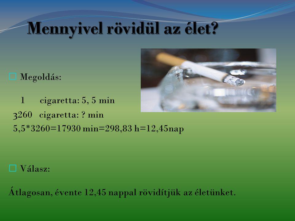 Megoldás: 1 cigaretta: 5, 5 min 3 260 cigaretta: ? min 5,5*3260=17930 min=298,83 h=12,45nap Válasz: Átlagosan, évente 12,45 nappal rövidítjük az életü