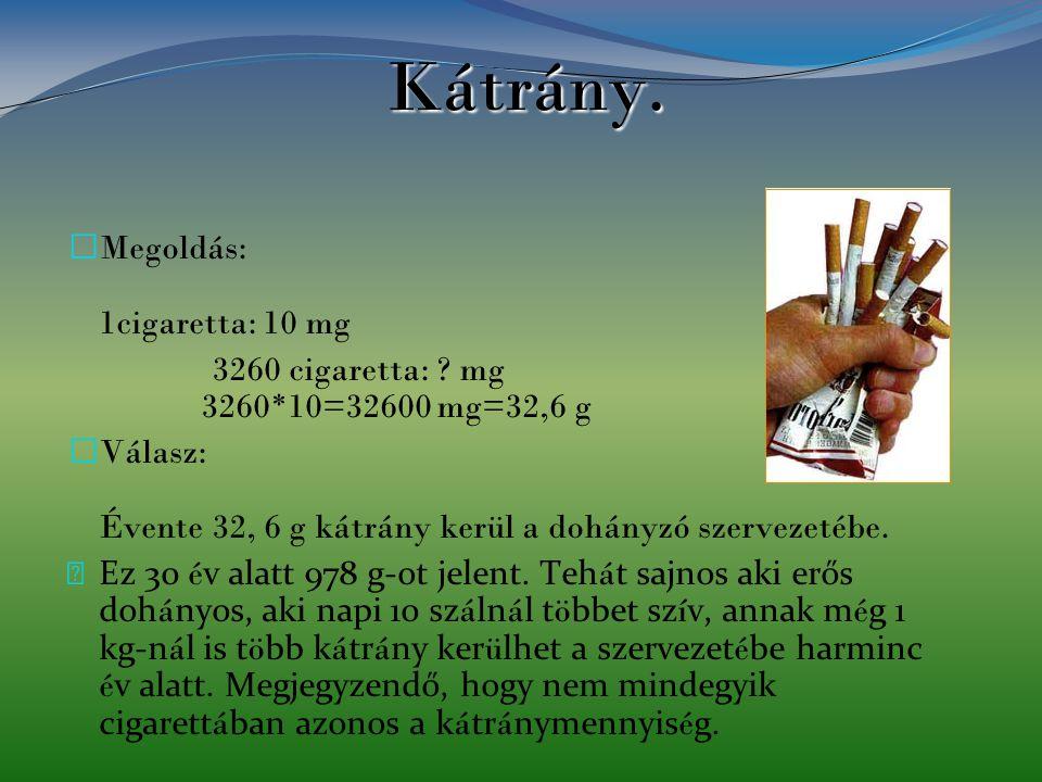 Kátrány. Megoldás: 1cigaretta: 10 mg 3260 cigaretta: ? mg 3260*10=32600 mg=32,6 g Válasz: Évente 32, 6 g kátrány kerül a dohányzó szervezetébe. Ez 30