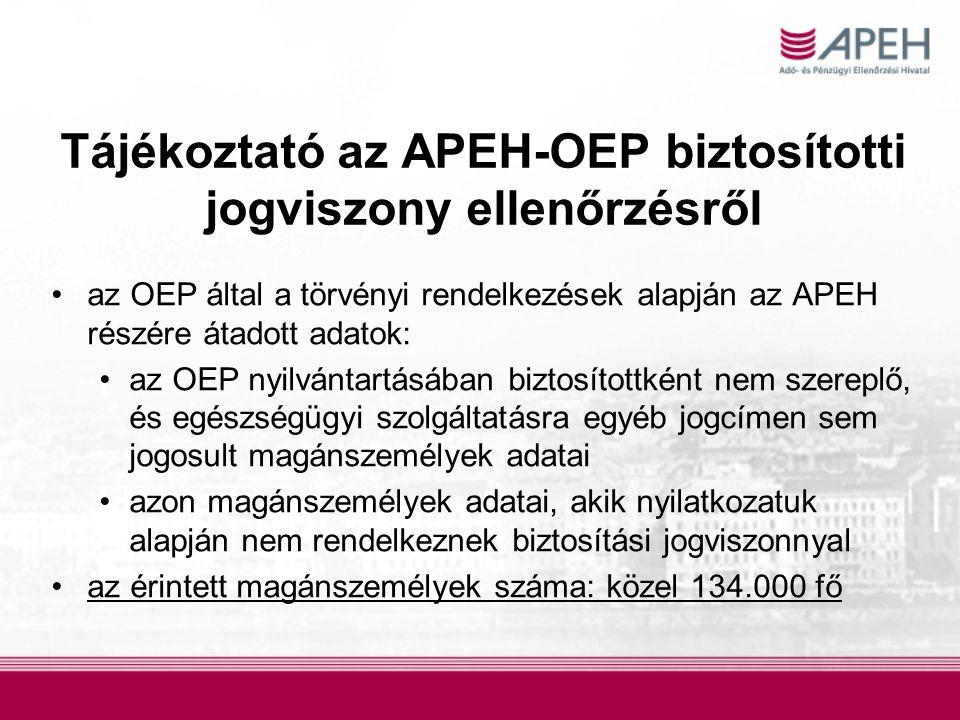 Tájékoztató az APEH-OEP biztosítotti jogviszony ellenőrzésről •az OEP által a törvényi rendelkezések alapján az APEH részére átadott adatok: •az OEP nyilvántartásában biztosítottként nem szereplő, és egészségügyi szolgáltatásra egyéb jogcímen sem jogosult magánszemélyek adatai •azon magánszemélyek adatai, akik nyilatkozatuk alapján nem rendelkeznek biztosítási jogviszonnyal •az érintett magánszemélyek száma: közel 134.000 fő