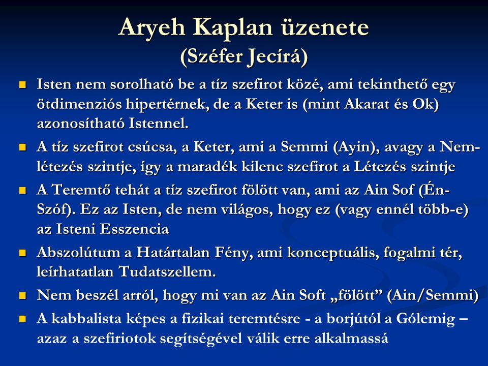 Aryeh Kaplan üzenete (Széfer Jecírá)  Isten nem sorolható be a tíz szefirot közé, ami tekinthető egy ötdimenziós hipertérnek, de a Keter is (mint Aka