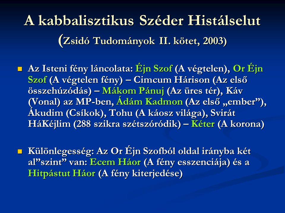 A kabbalisztikus Széder Histálselut ( Zsidó Tudományok II. kötet, 2003)  Az Isteni fény láncolata: Éjn Szof (A végtelen), Or Éjn Szof (A végtelen fén
