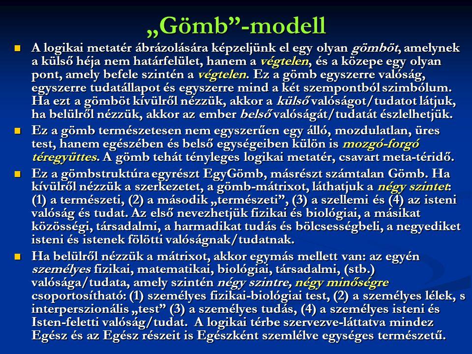 """""""Gömb""""-modell  A logikai metatér ábrázolására képzeljünk el egy olyan gömböt, amelynek a külső héja nem határfelület, hanem a végtelen, és a közepe e"""