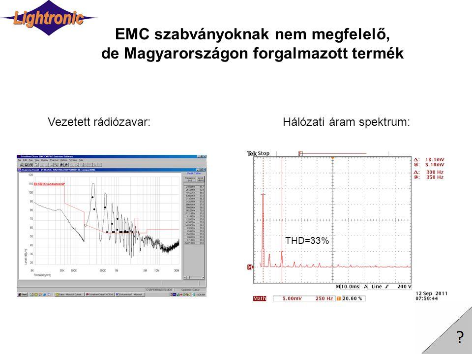 EMC szabványoknak nem megfelelő, de Magyarországon forgalmazott termék Vezetett rádiózavar: Hálózati áram spektrum: THD=33%