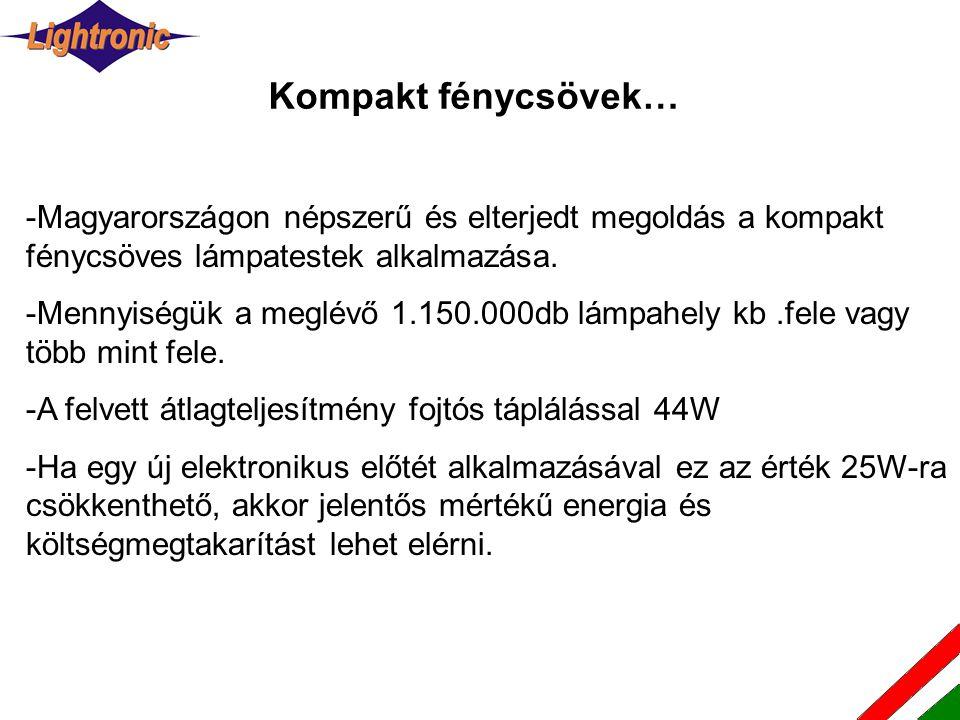Kompakt fénycsövek… -Magyarországon népszerű és elterjedt megoldás a kompakt fénycsöves lámpatestek alkalmazása. -Mennyiségük a meglévő 1.150.000db lá
