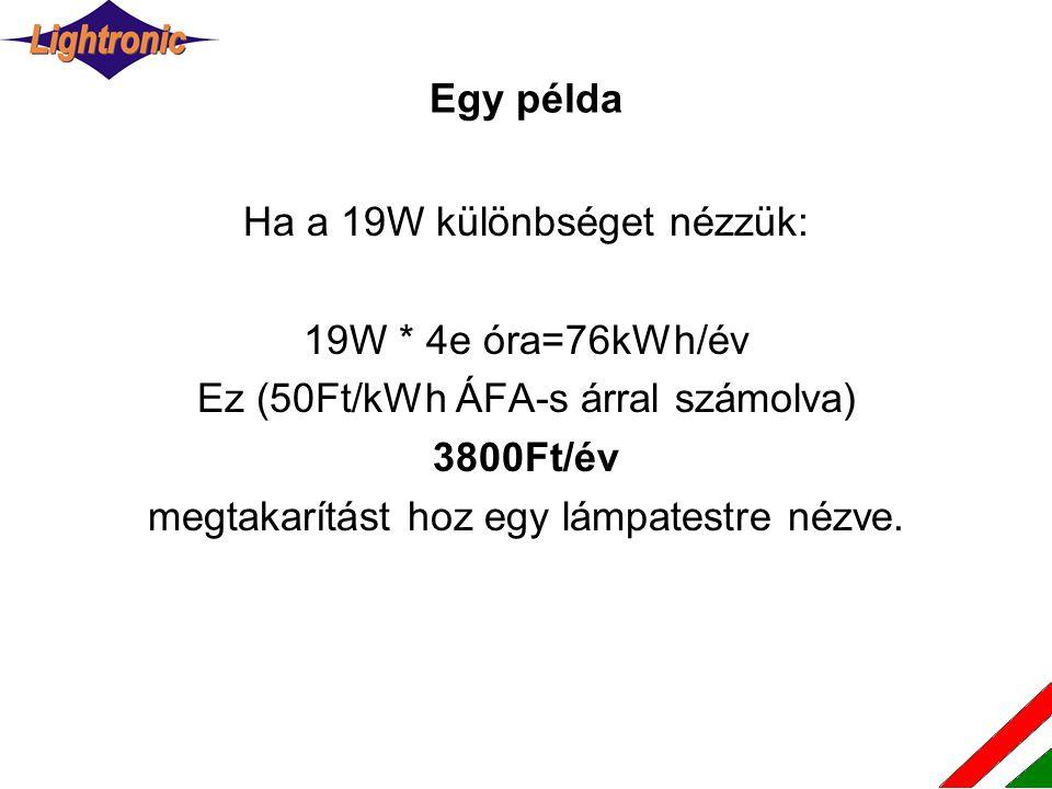 Egy példa Ha a 19W különbséget nézzük: 19W * 4e óra=76kWh/év Ez (50Ft/kWh ÁFA-s árral számolva) 3800Ft/év megtakarítást hoz egy lámpatestre nézve.