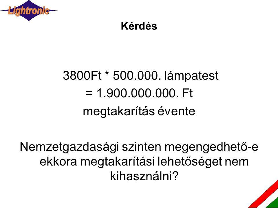 Kérdés 3800Ft * 500.000. lámpatest = 1.900.000.000. Ft megtakarítás évente Nemzetgazdasági szinten megengedhető-e ekkora megtakarítási lehetőséget nem