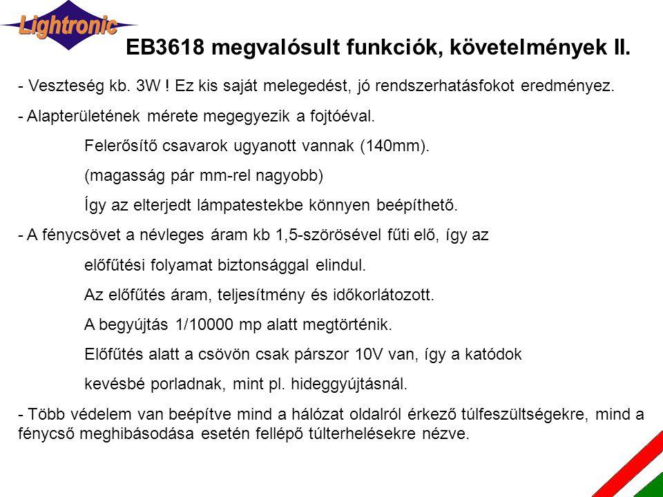 EMC szabványoknak megfelelés Vezetett rádiózavar: Hálózati áram spektrum: THD=11%