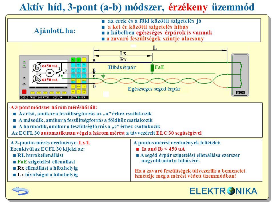 Aktív híd, 3-pont (a-b) módszer, érzékeny üzemmód Ajánlott, ha: ■ az erek és a föld közötti szigetelés jó ■ a két ér közötti szigetelés hibás ■ a kábelben egészséges érpárok is vannak ■ a zavaró feszültségek szintje alacsony A 3-pontos mérés eredménye: Lx/L Ezenkívül az ECFL 30 kijelzi az: ■ RL hurokellenállást ■ FaE szigetelési ellenállást ■ Rx ellenállást a hibahelyig ■ Lx távolságot a hibahelyig A pontos mérési eredmények feltételei: ■ Ia and Ib < 450 uA ■ A segéd érpár szigetelési ellenállása ezerszer nagyobb mint a hibás éré.