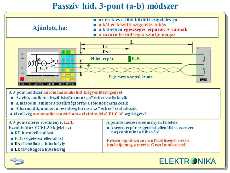 Passzív híd, 3-pont (a-b) módszer Ajánlott, ha: ■ az erek és a föld közötti szigetelés jó ■ a két ér közötti szigetelés hibás ■ a kábelben egészséges érpárok is vannak ■ a zavaró feszültségek szintje magas A 3-ponts mérés eredménye: Lx/L Ezenkívül az ECFL 30 kijelzi az: ■ RL hurokellenállást ■ FaE szigetelési ellenállást ■ Rx ellenállást a hibahelyig ■ Lx távolságot a hibahelyig A pontos mérési eredmények feltétele: ■ A segéd érpár szigetelési ellenállása ezerszer nagyobb mint a hibás éré.