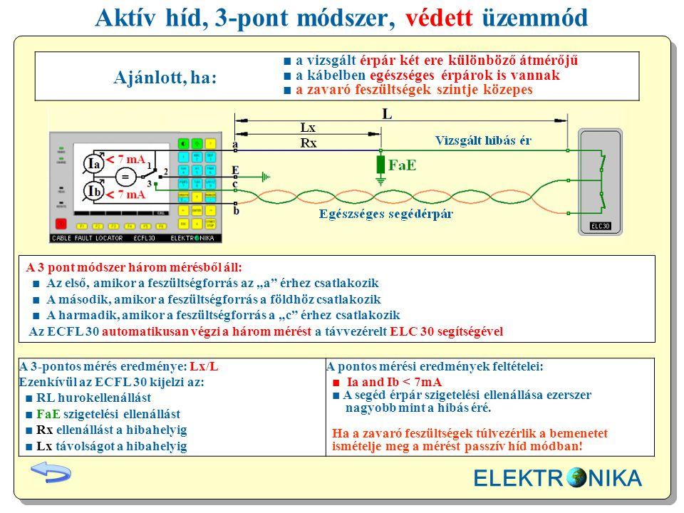 """Aktív híd, 3-pont módszer, védett üzemmód Ajánlott, ha: ■ a vizsgált érpár két ere különböző átmérőjű ■ a kábelben egészséges érpárok is vannak ■ a zavaró feszültségek szintje közepes ELEKTR NIKA A 3 pont módszer három mérésből áll: ■ Az első, amikor a feszültségforrás az """"a érhez csatlakozik ■ A második, amikor a feszültségforrás a földhöz csatlakozik ■ A harmadik, amikor a feszültségforrás a """"c érhez csatlakozik Az ECFL 30 automatikusan végzi a három mérést a távvezérelt ELC 30 segítségével A 3-pontos mérés eredménye: Lx/L Ezenkívül az ECFL 30 kijelzi az: ■ RL hurokellenállást ■ FaE szigetelési ellenállást ■ Rx ellenállást a hibahelyig ■ Lx távolságot a hibahelyig A pontos mérési eredmények feltételei: ■ Ia and Ib < 7mA ■ A segéd érpár szigetelési ellenállása ezerszer nagyobb mint a hibás éré."""