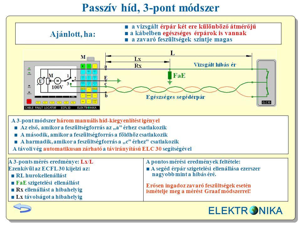 """Passzív híd, 3-pont módszer A 3-pont módszer három manuális híd-kiegyenlítést igényel ■ Az első, amikor a feszültségforrás az """"a érhez csatlakozik ■ A második, amikor a feszültségforrás a földhöz csatlakozik ■ A harmadik, amikor a feszültségforrás a """"c érhez csatlakozik A távoli vég automatikusan zárható a távirányítású ELC 30 segítségével ELEKTR NIKA Ajánlott, ha: ■ a vizsgált érpár két ere különböző átmérőjű ■ a kábelben egészséges érpárok is vannak ■ a zavaró feszültségek szintje magas A 3-ponts mérés eredménye: Lx/L Ezenkívül az ECFL 30 kijelzi az: ■ RL hurokellenállást ■ FaE szigetelési ellenállást ■ Rx ellenállást a hibahelyig ■ Lx távolságot a hibahelyig A pontos mérési eredmények feltétele: ■ A segéd érpár szigetelési ellenállása ezerszer nagyobb mint a hibás éré."""