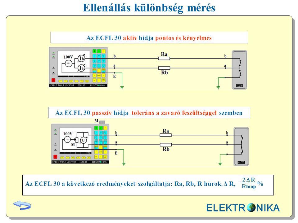 Ellenállás különbség mérés Az ECFL 30 aktív hídja pontos és kényelmes Az ECFL 30 passzív hídja toleráns a zavaró feszültséggel szemben Az ECFL 30 a következő eredményeket szolgáltatja: Ra, Rb, R hurok, Δ R, % ELEKTR NIKA