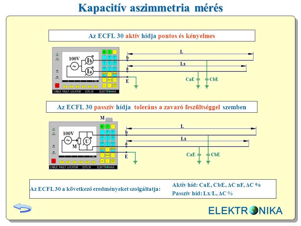 Kapacitív aszimmetria mérés ELEKTR NIKA Az ECFL 30 aktív hídja pontos és kényelmes Az ECFL 30 passzív hídja toleráns a zavaró feszültséggel szemben Az ECFL 30 a következő eredményeket szolgáltatja: Aktív híd: CaE, CbE, ΔC nF, ΔC % Passzív híd: Lx/L, ΔC %