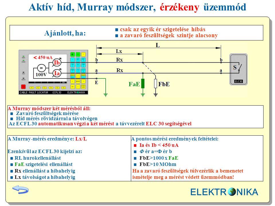 Aktív híd, Murray módszer, érzékeny üzemmód A Murray-mérés eredménye: Lx/L Ezenkívül az ECFL 30 kijelzi az: ■ RL hurokellenállást ■ FaE szigetelési ellenállást ■ Rx ellenállást a hibahelyig ■ Lx távolságot a hibahelyig A pontos mérési eredmények feltételei: ■ Ia és Ib < 450 uA ■ Ф ér a=Ф ér b ■ FbE>1000 x FaE ■ FbE>10 MOhm Ha a zavaró feszültségek túlvezérlik a bemenetet ismételje meg a mérést védett üzemmódban.