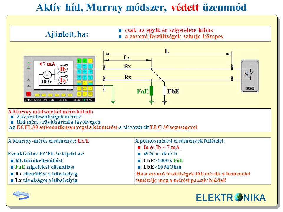 Aktív híd, Murray módszer, védett üzemmód Ajánlott, ha: ■ csak az egyik ér szigetelése hibás ■ a zavaró feszültségek szintje közepes ELEKTR NIKA A Murray módszer két mérésből áll: ■ Zavaró feszültségek mérése ■ Híd mérés rövidzárral a távolvégen Az ECFL 30 automatikusan végzi a két mérést a távvezérelt ELC 30 segítségével A Murray-mérés eredménye: Lx/L Ezenkívül az ECFL 30 kijelzi az: ■ RL hurokellenállást ■ FaE szigetelési ellenállást ■ Rx ellenállást a hibahelyig ■ Lx távolságot a hibahelyig A pontos mérési eredmények feltételei: ■ Ia és Ib < 7 mA ■ Ф ér a=Ф ér b ■ FbE>1000 x FaE ■ FbE>10 MOhm Ha a zavaró feszültségek túlvezérlik a bemenetet ismételje meg a mérést passzív híddal!